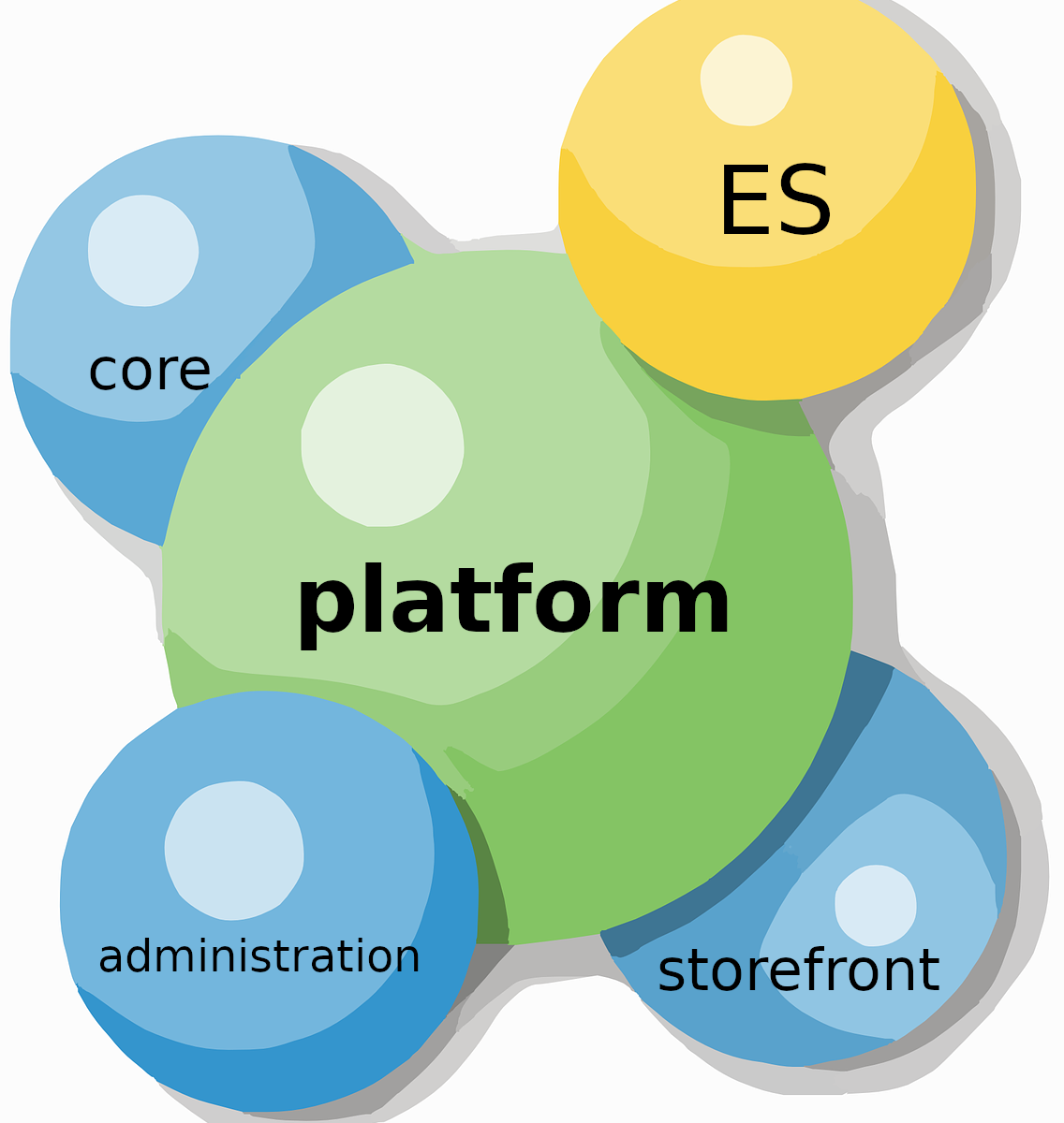 Shopware Repositories